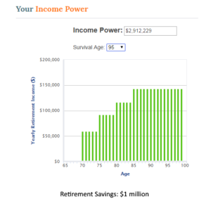 Income Powerr late-in-retirement